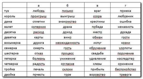 Гадание_на_игральных_картах_gadanie_na_igralnykh_kartakh_2
