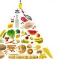 Гипоаллергенная диета. Безопасное питание во имя здоровья