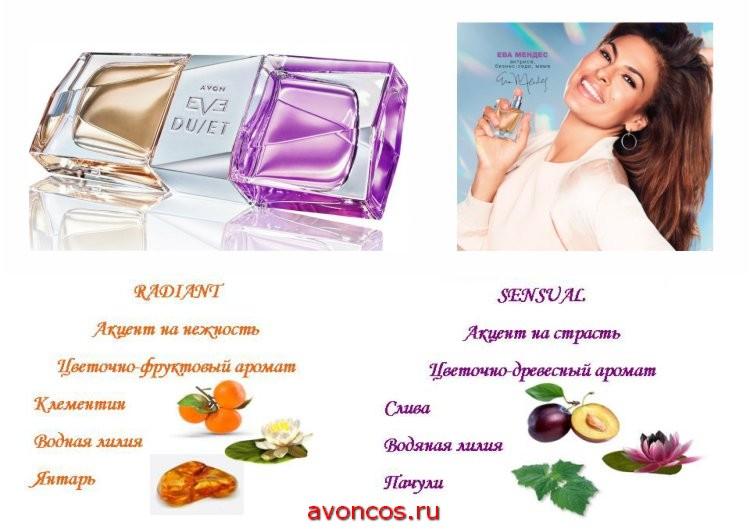 Модный парфюм 2021 от Евы Лонгории