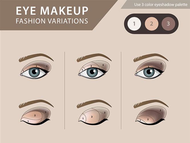 Нанесение теней на глаза: как это делать правильно